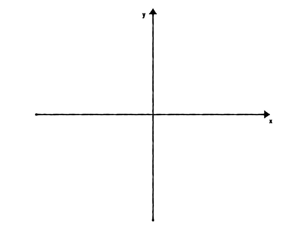 piano cartesiano definizione