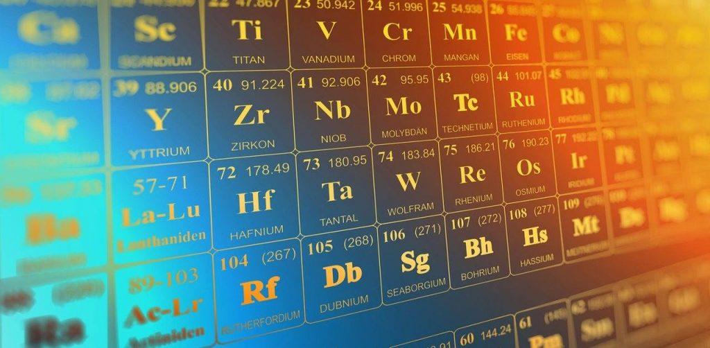 configurazione elettronica degli elementi