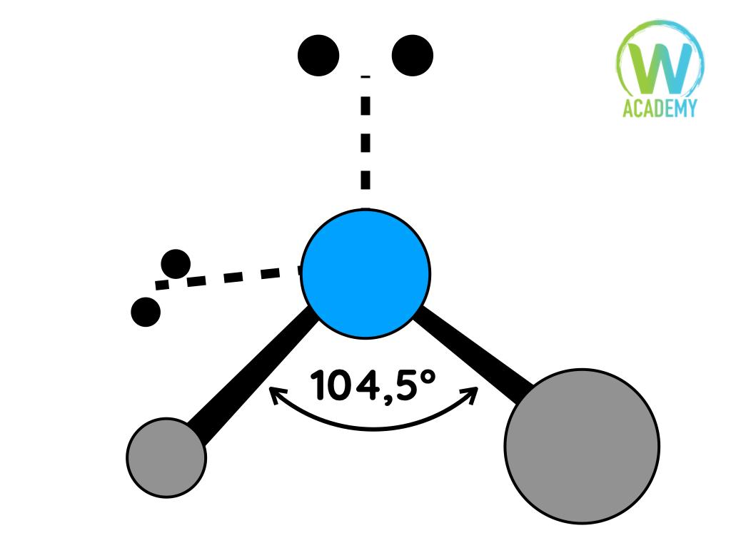 geometria molecolare acqua