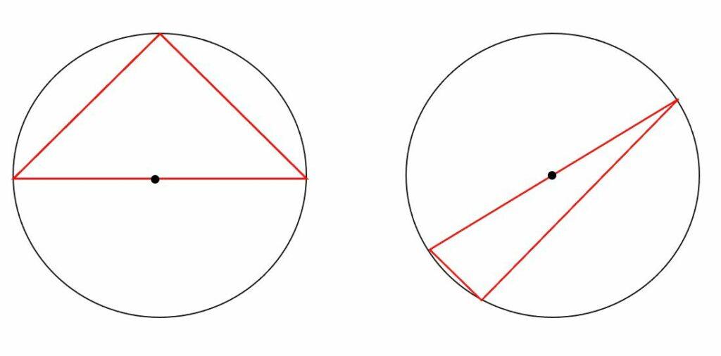 triangoli inscritti in una circonferenza